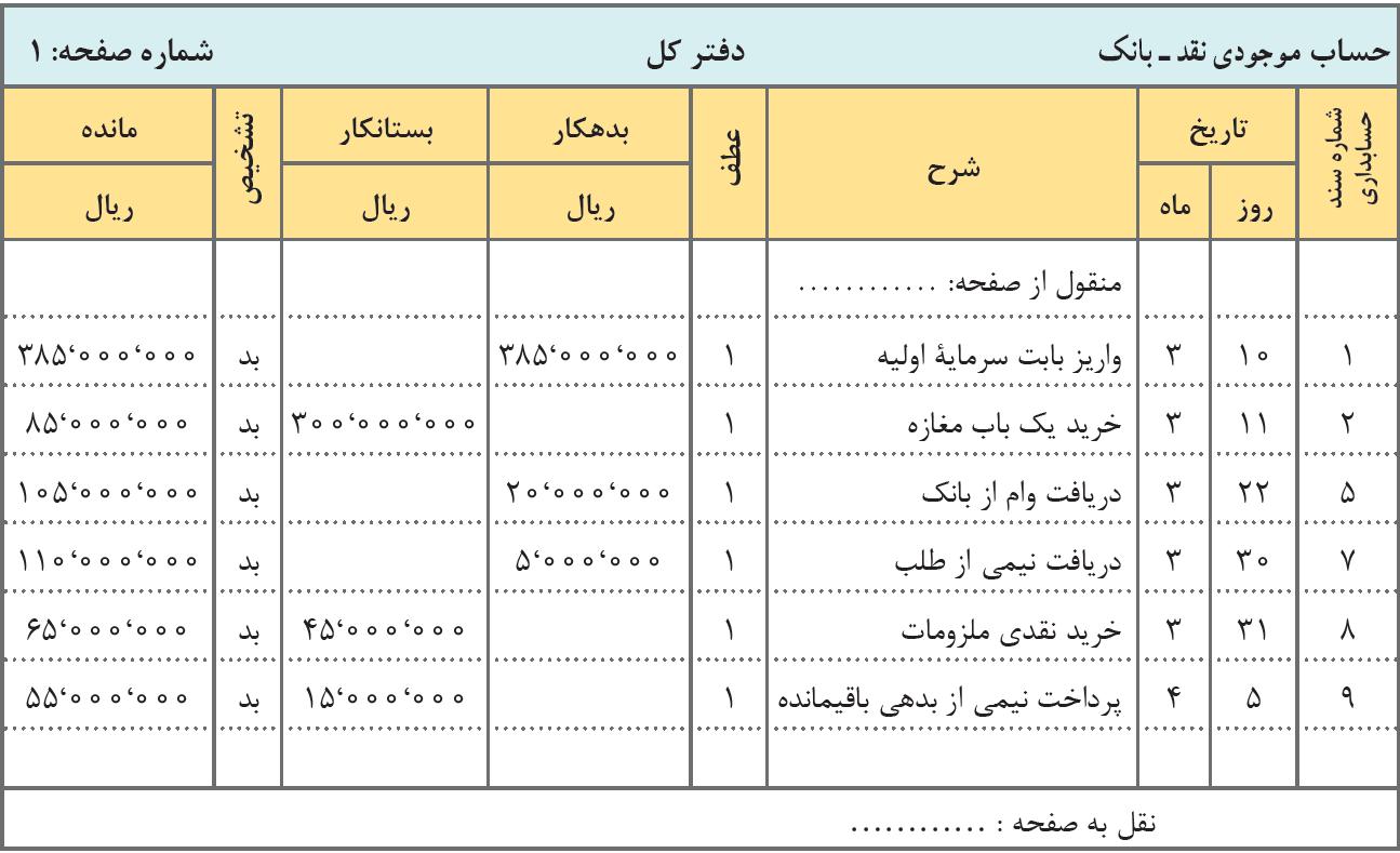 نمونه دفتر کل حسابداری